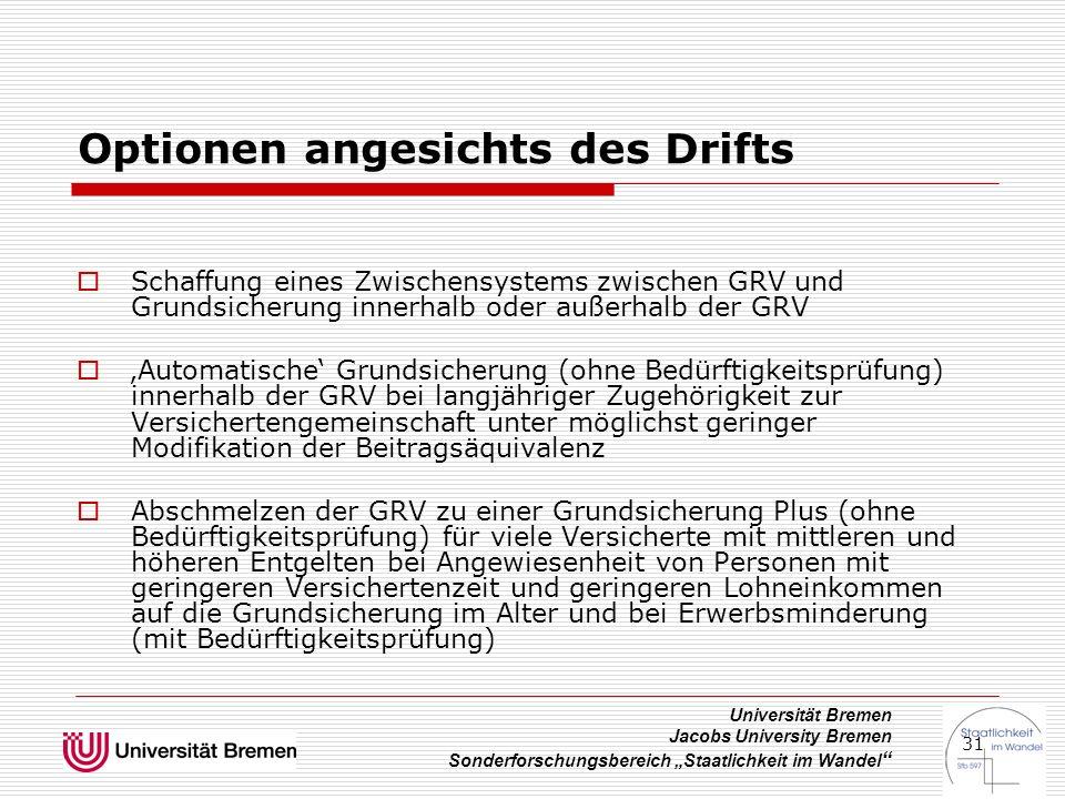 """Universität Bremen Jacobs University Bremen Sonderforschungsbereich """"Staatlichkeit im Wandel """" 31 Optionen angesichts des Drifts  Schaffung eines Zwi"""