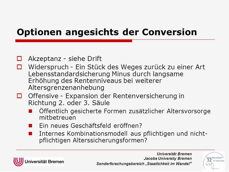 """Universität Bremen Jacobs University Bremen Sonderforschungsbereich """"Staatlichkeit im Wandel """" 32 Optionen angesichts der Conversion  Akzeptanz - sie"""
