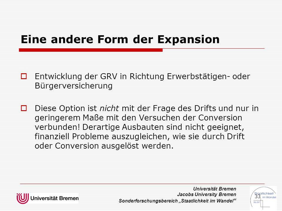 """Universität Bremen Jacobs University Bremen Sonderforschungsbereich """"Staatlichkeit im Wandel """" 33 Eine andere Form der Expansion  Entwicklung der GRV"""