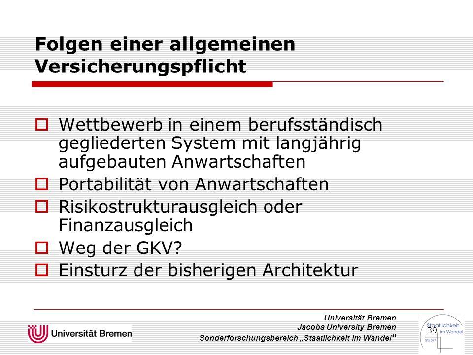"""Universität Bremen Jacobs University Bremen Sonderforschungsbereich """"Staatlichkeit im Wandel """" 39 Folgen einer allgemeinen Versicherungspflicht  Wett"""