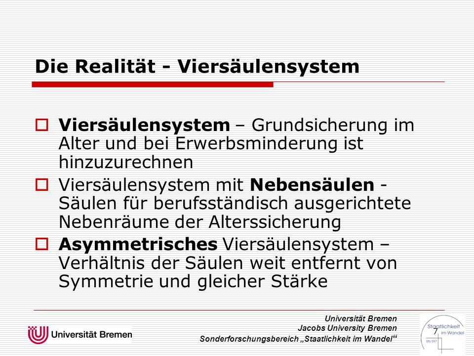 """Universität Bremen Jacobs University Bremen Sonderforschungsbereich """"Staatlichkeit im Wandel """" 7 Die Realität - Viersäulensystem  Viersäulensystem –"""