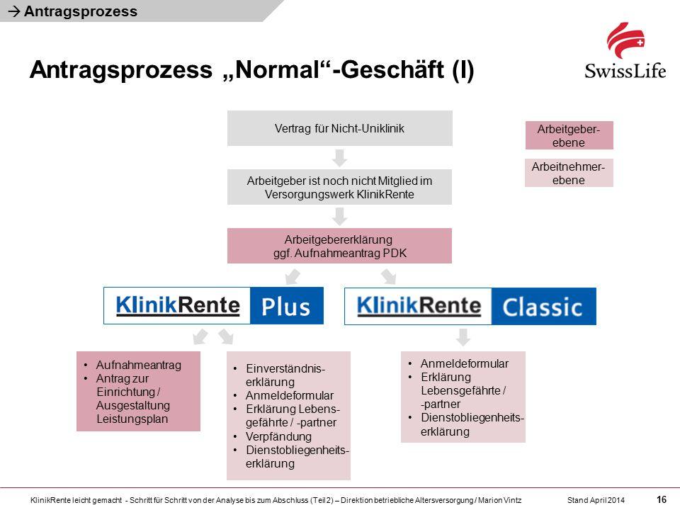 KlinikRente leicht gemacht - Schritt für Schritt von der Analyse bis zum Abschluss (Teil 2) – Direktion betriebliche Altersversorgung / Marion Vintz 1