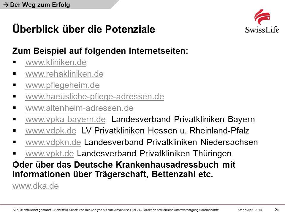 KlinikRente leicht gemacht - Schritt für Schritt von der Analyse bis zum Abschluss (Teil 2) – Direktion betriebliche Altersversorgung / Marion Vintz 25 Stand April 2014  Überblick über die Potenziale Der Weg zum Erfolg Zum Beispiel auf folgenden Internetseiten:  www.kliniken.de www.kliniken.de  www.rehakliniken.de www.rehakliniken.de  www.pflegeheim.de www.pflegeheim.de  www.haeusliche-pflege-adressen.de www.haeusliche-pflege-adressen.de  www.altenheim-adressen.de www.altenheim-adressen.de  www.vpka-bayern.de Landesverband Privatkliniken Bayern www.vpka-bayern.de  www.vdpk.de LV Privatkliniken Hessen u.