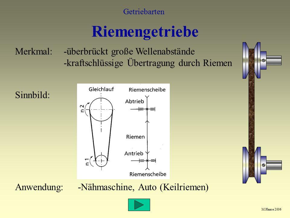M.Haase 2006 Getriebarten Riemengetriebe Merkmal:-überbrückt große Wellenabstände -kraftschlüssige Übertragung durch Riemen Anwendung:-Nähmaschine, Auto (Keilriemen) Sinnbild: