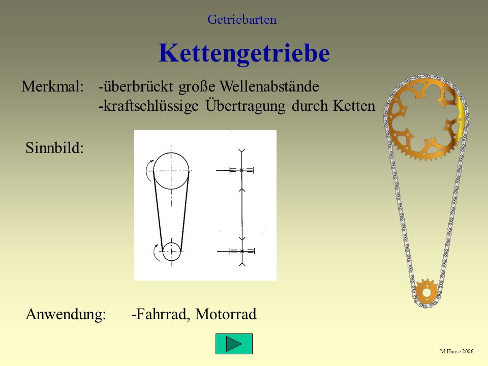 M.Haase 2006 Getriebarten Kettengetriebe Merkmal:-überbrückt große Wellenabstände -kraftschlüssige Übertragung durch Ketten Anwendung:-Fahrrad, Motorrad Sinnbild: