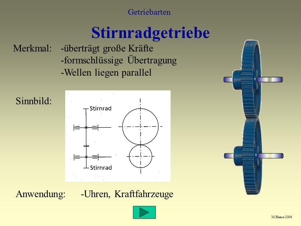 M.Haase 2006 Getriebarten Stirnradgetriebe Merkmal:-überträgt große Kräfte -formschlüssige Übertragung -Wellen liegen parallel Anwendung:-Uhren, Kraftfahrzeuge Sinnbild: