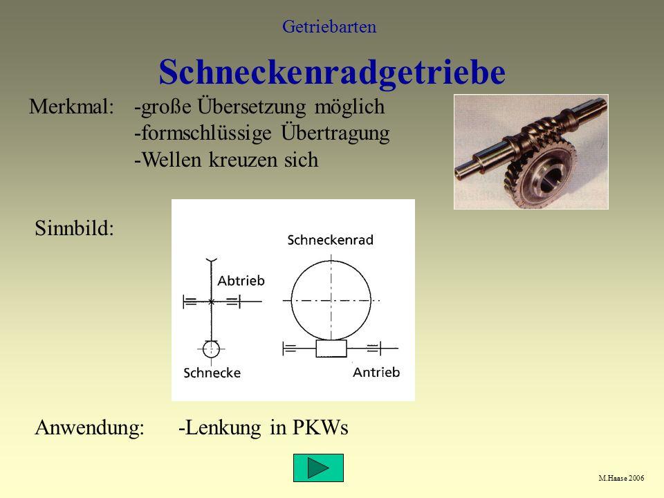 M.Haase 2006 Getriebarten Schneckenradgetriebe Merkmal:-große Übersetzung möglich -formschlüssige Übertragung -Wellen kreuzen sich Anwendung:-Lenkung in PKWs Sinnbild: