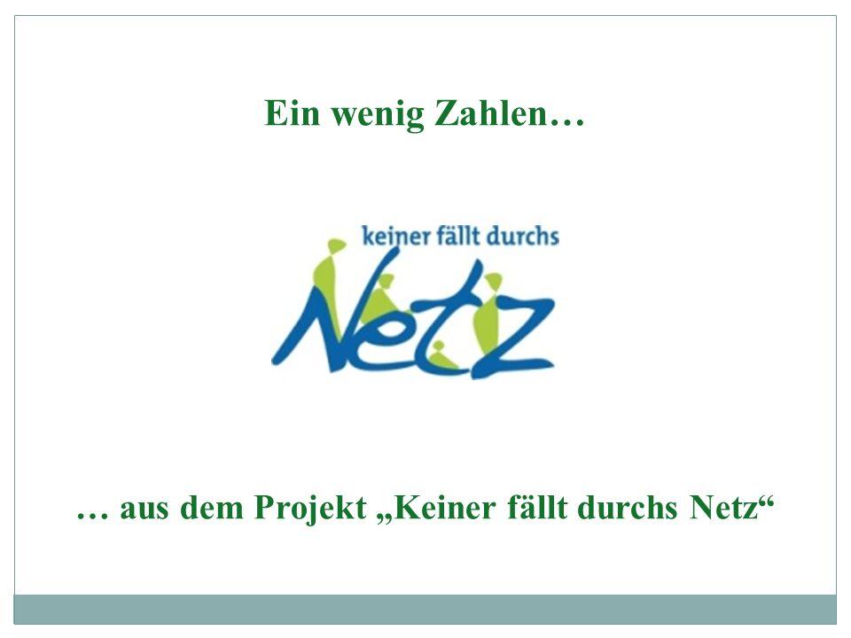 """Belastungen der Väter im Projekt N=888  Heterogene Gruppe, aber mit durchaus deutlichem Anteil """"harter Belastungen"""