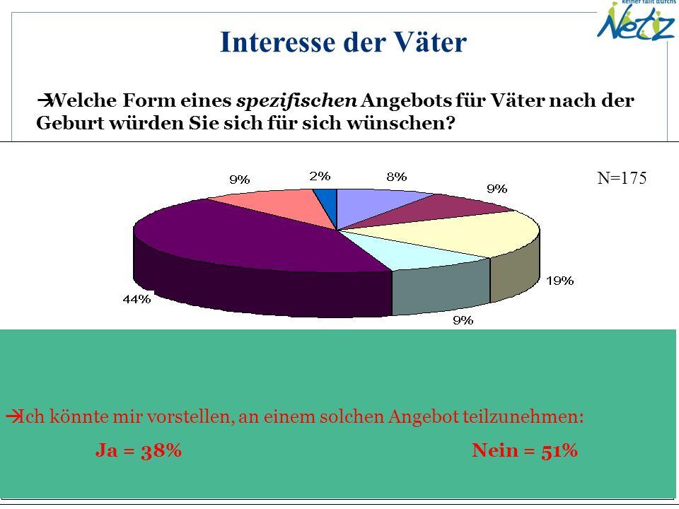 Hilfreiche Anregungen aus der Praxis Aus: Baisch 2004; Bullinger 1996; Richter & Verlinden 2000; Röhrbein 2010; Schäfer 2009