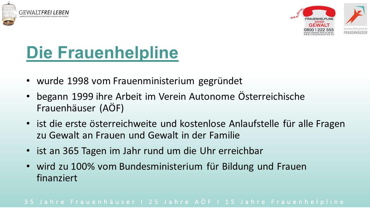 Frauenhelpline 0800/222 555 Anonym. Kostenlos. Rund um die Uhr. www.frauenhelpline.at