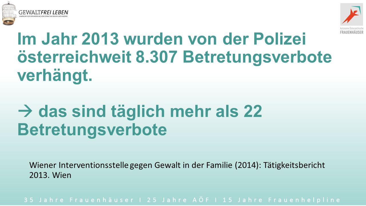In der EU ist jede 3. Frau von Gewalt betroffen. In Österreich hat jede 5.