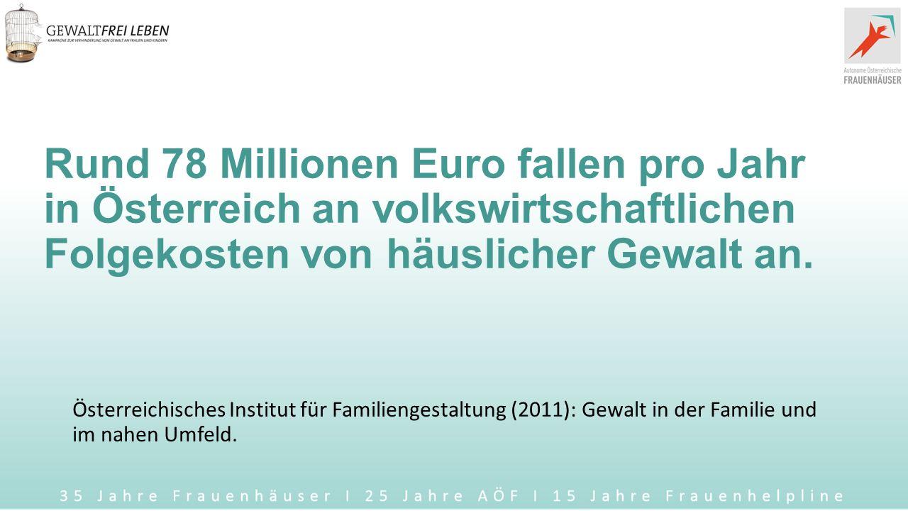 Im Jahr 2013 wurden von der Polizei österreichweit 8.307 Betretungsverbote verhängt.