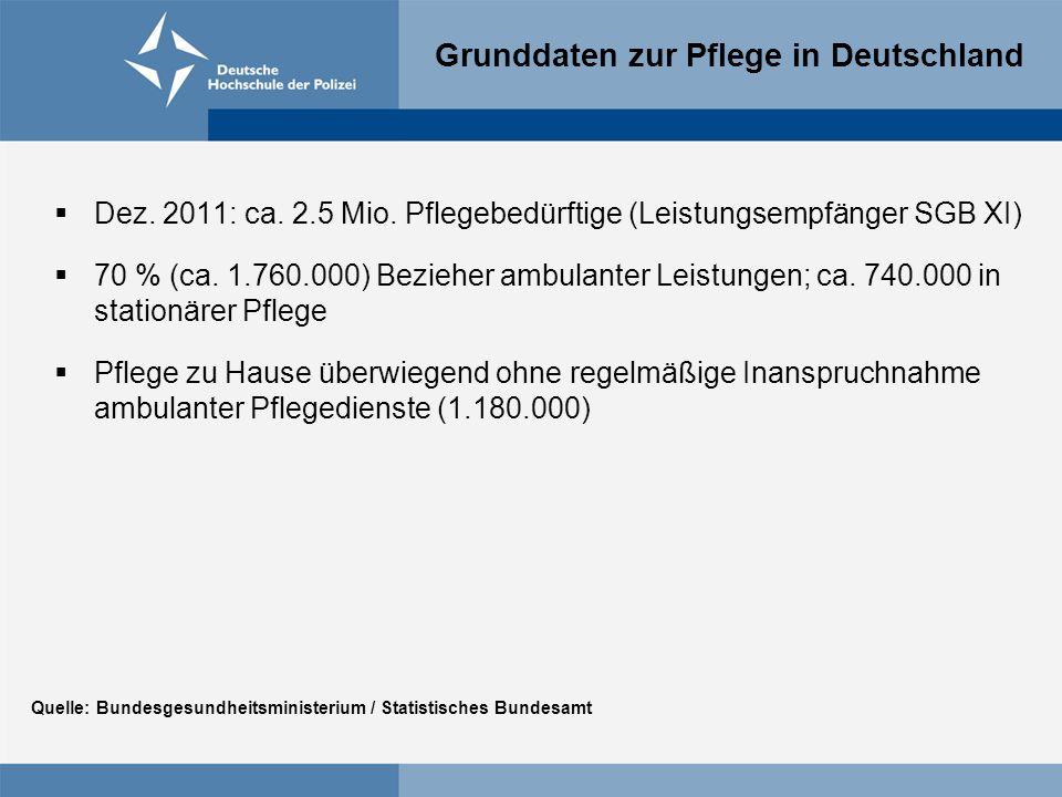 Grunddaten zur Pflege in Deutschland  Dez. 2011: ca.