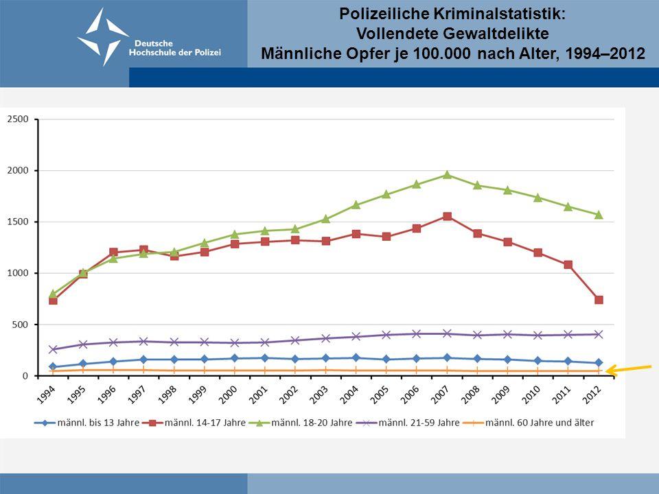 Opferwerdung im Alter im Spiegel der Polizeilichen Kriminalstatistik  insgesamt deutlich reduzierte Risiken im Alter (Anteil Opfer 60+ an vollendeten Delikten mit Opfererfassung idR < 10%; Bevölkerungsanteil ca.