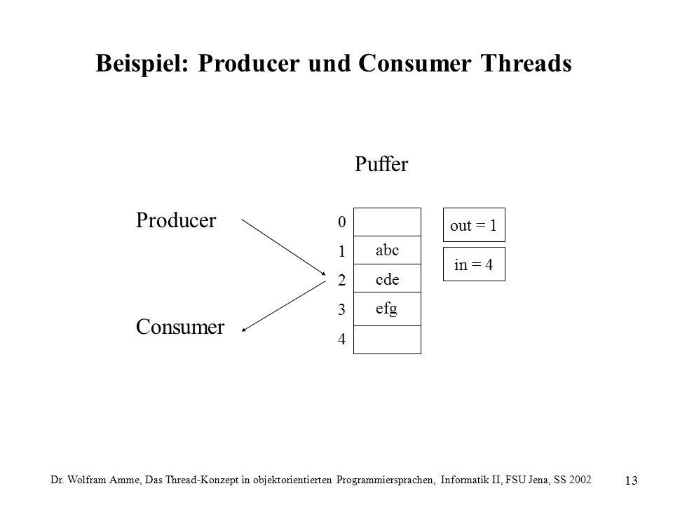 Dr. Wolfram Amme, Das Thread-Konzept in objektorientierten Programmiersprachen, Informatik II, FSU Jena, SS 2002 13 Beispiel: Producer und Consumer Th