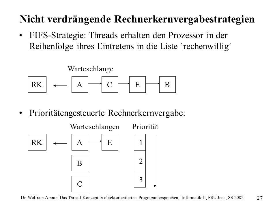 Dr. Wolfram Amme, Das Thread-Konzept in objektorientierten Programmiersprachen, Informatik II, FSU Jena, SS 2002 27 Nicht verdrängende Rechnerkernverg