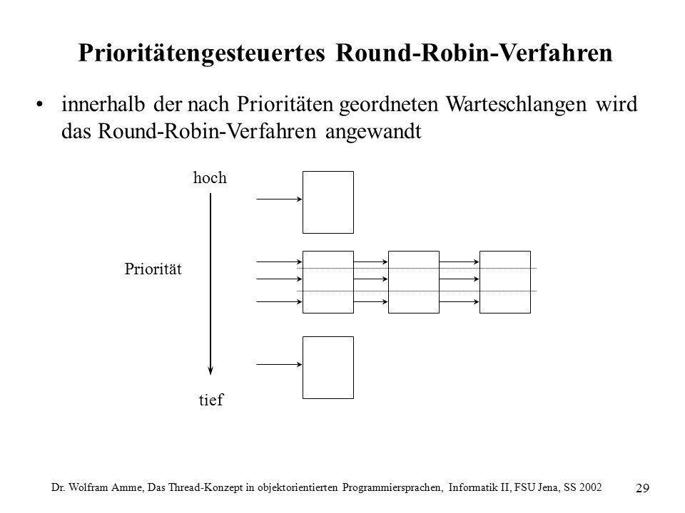 Dr. Wolfram Amme, Das Thread-Konzept in objektorientierten Programmiersprachen, Informatik II, FSU Jena, SS 2002 29 Prioritätengesteuertes Round-Robin