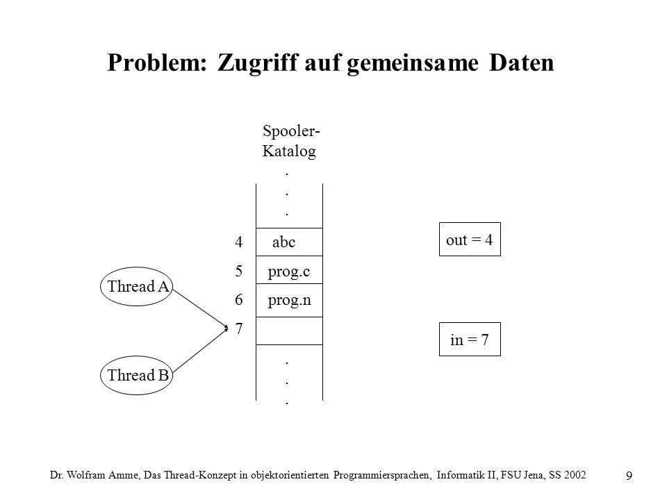 Dr. Wolfram Amme, Das Thread-Konzept in objektorientierten Programmiersprachen, Informatik II, FSU Jena, SS 2002 9 Problem: Zugriff auf gemeinsame Dat