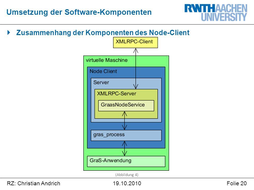 RZ: Christian AndrichFolie 2019.10.2010  Zusammenhang der Komponenten des Node-Client Umsetzung der Software-Komponenten (Abbildung 4)