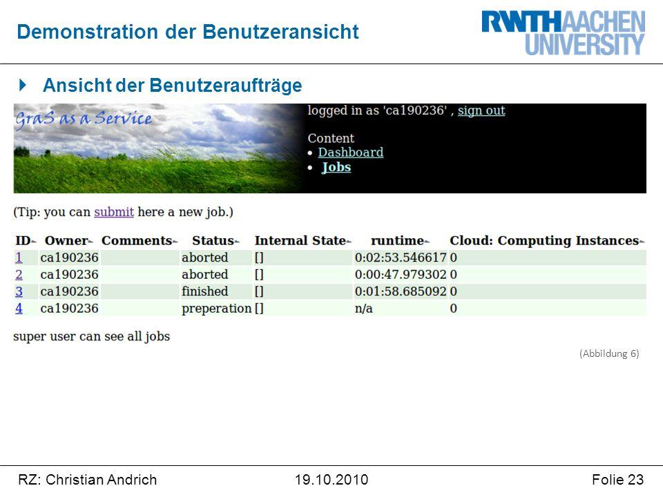 RZ: Christian AndrichFolie 2319.10.2010  Ansicht der Benutzeraufträge Demonstration der Benutzeransicht (Abbildung 6)