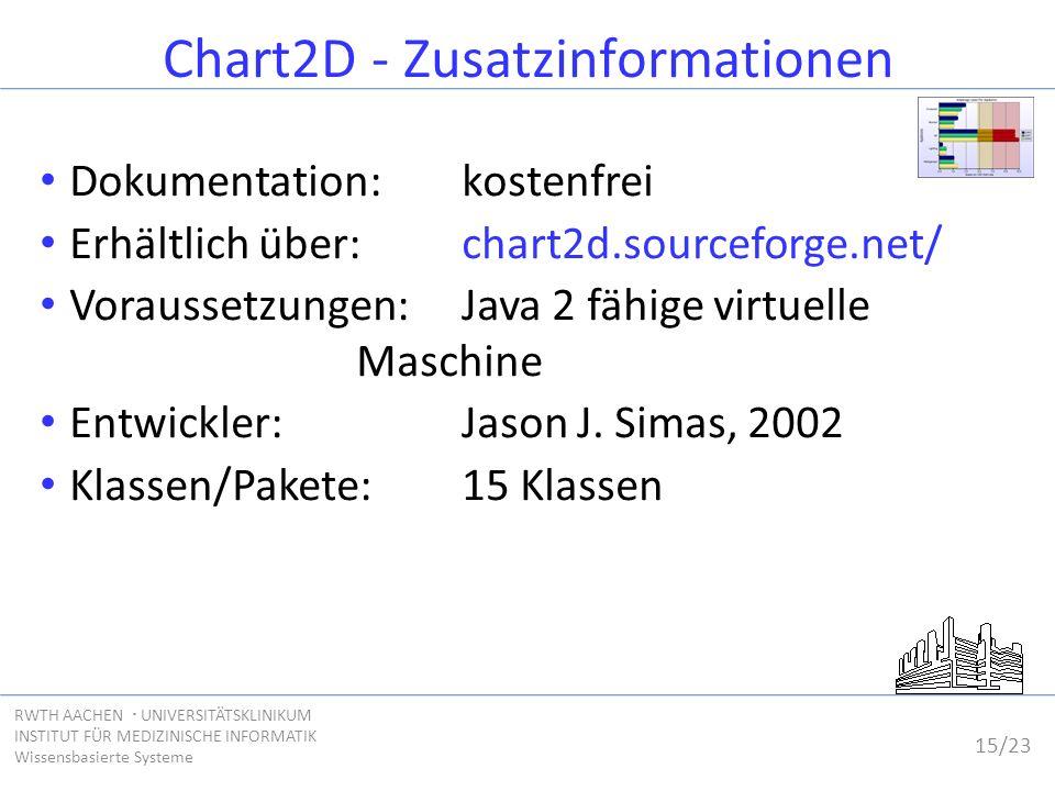 15/23 RWTH AACHEN  UNIVERSITÄTSKLINIKUM INSTITUT FÜR MEDIZINISCHE INFORMATIK Wissensbasierte Systeme Chart2D - Zusatzinformationen Dokumentation: kostenfrei Erhältlich über: chart2d.sourceforge.net/ Voraussetzungen:Java 2 fähige virtuelle Maschine Entwickler: Jason J.