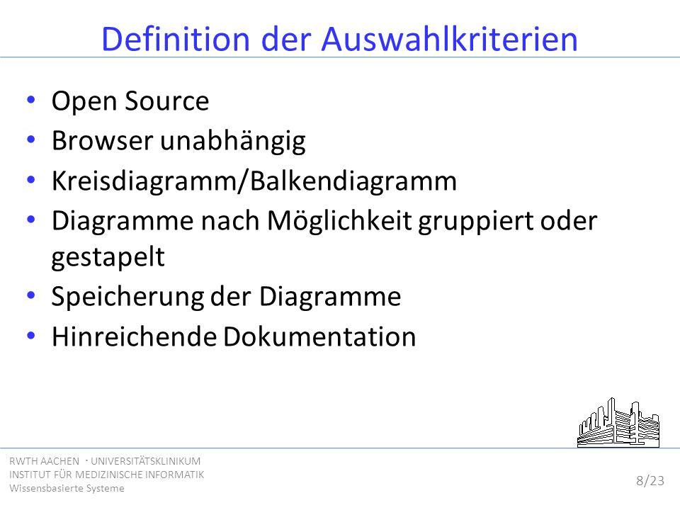 8/23 RWTH AACHEN  UNIVERSITÄTSKLINIKUM INSTITUT FÜR MEDIZINISCHE INFORMATIK Wissensbasierte Systeme Definition der Auswahlkriterien Open Source Brows