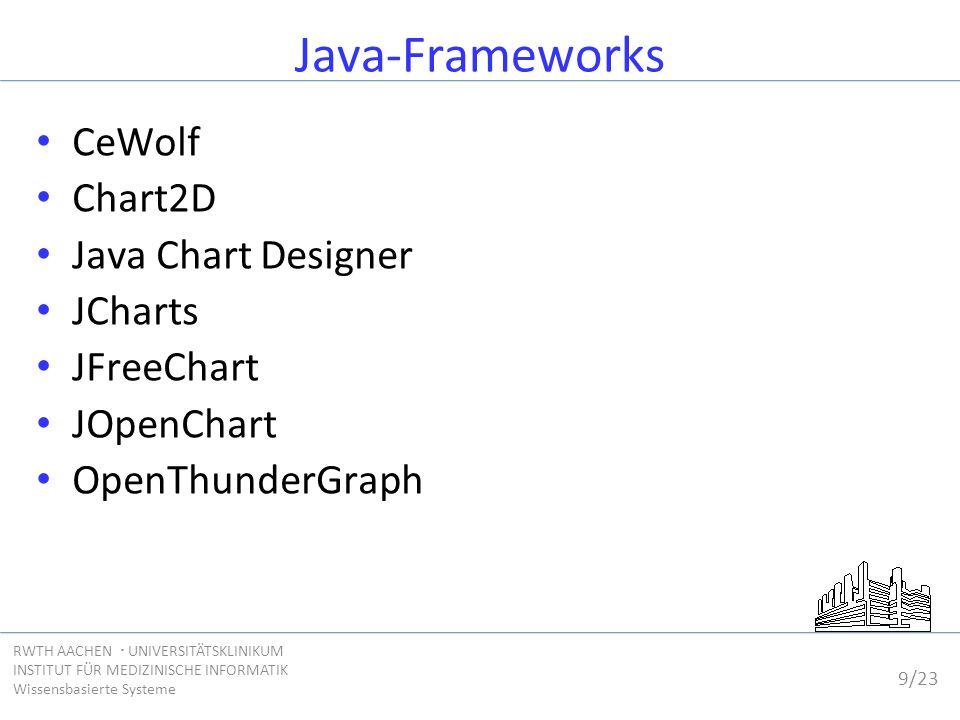 9/23 RWTH AACHEN  UNIVERSITÄTSKLINIKUM INSTITUT FÜR MEDIZINISCHE INFORMATIK Wissensbasierte Systeme Java-Frameworks CeWolf Chart2D Java Chart Designer JCharts JFreeChart JOpenChart OpenThunderGraph