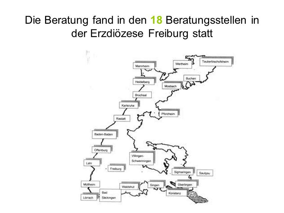 Die Beratung fand in den 18 Beratungsstellen in der Erzdiözese Freiburg statt