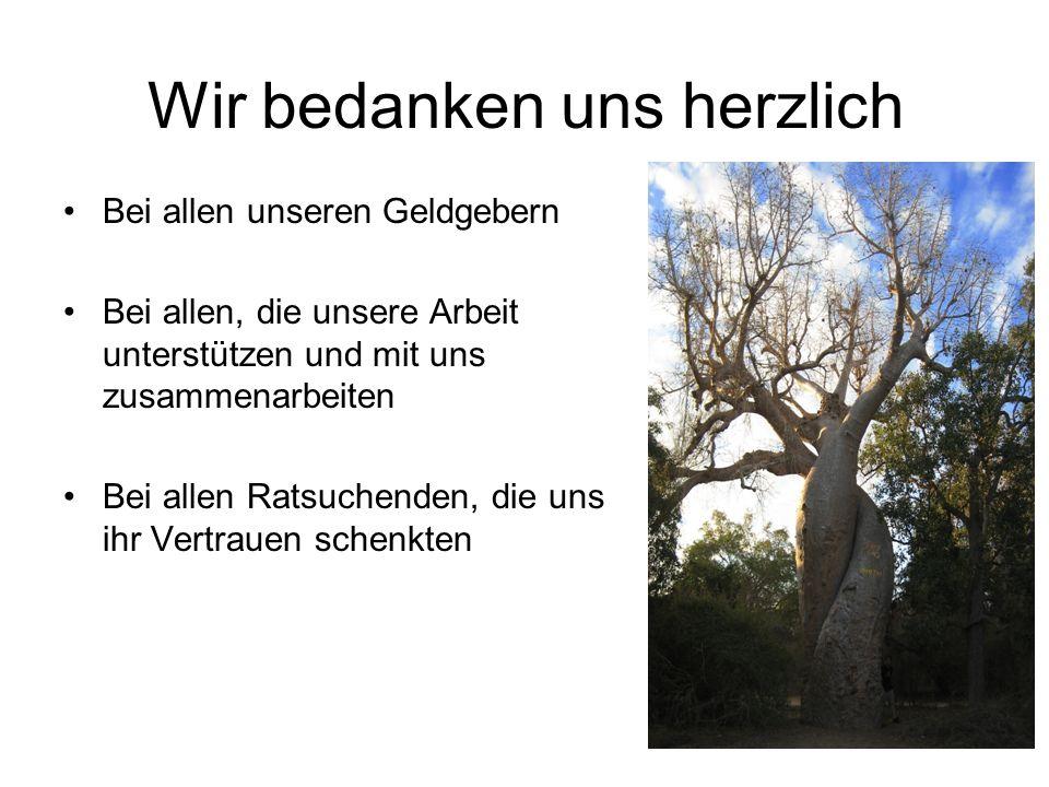 Impressum Diese Präsentation wurde erstellt von der PAS (PsychologischeAusbildungsstelle für Ehe-, Familien- und Lebensberatung) Landsknechtstraße 4 79102 Freiburg von Ursula Wieser u.wieser@ehe-familie-lebensberatung.de