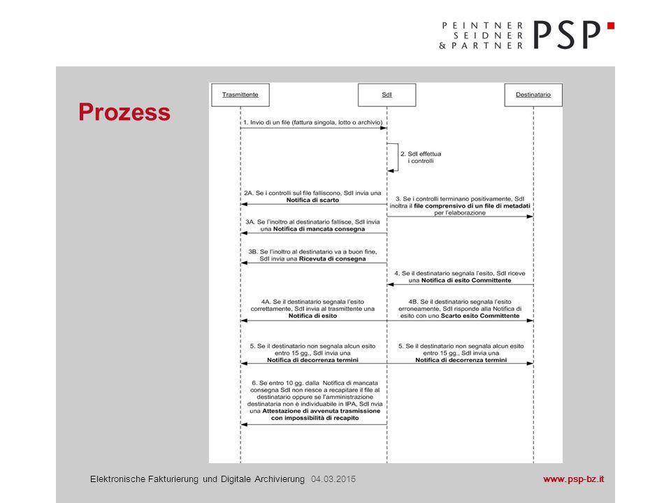 www.psp-bz.itElektronische Fakturierung und Digitale Archivierung 04.03.2015 Prozess