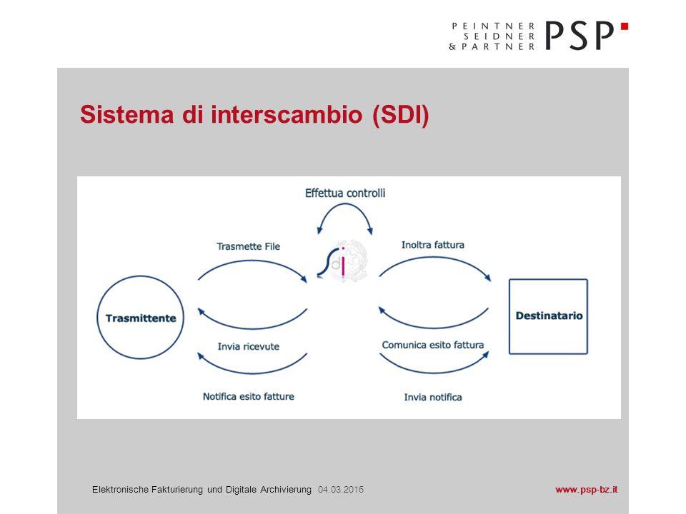 www.psp-bz.itElektronische Fakturierung und Digitale Archivierung 04.03.2015 Sistema di interscambio (SDI)