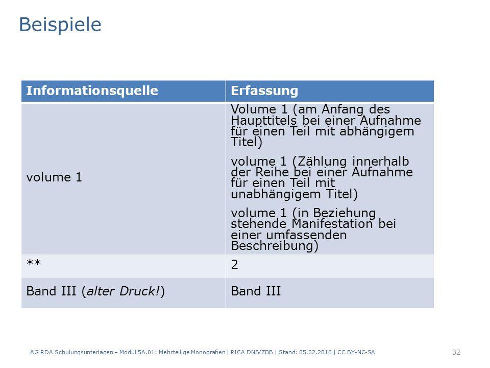 AG RDA Schulungsunterlagen – Modul 5A.01: Mehrteilige Monografien | PICA DNB/ZDB | Stand: 05.02.2016 | CC BY-NC-SA 32 InformationsquelleErfassung volume 1 Volume 1 (am Anfang des Haupttitels bei einer Aufnahme für einen Teil mit abhängigem Titel) volume 1 (Zählung innerhalb der Reihe bei einer Aufnahme für einen Teil mit unabhängigem Titel) volume 1 (in Beziehung stehende Manifestation bei einer umfassenden Beschreibung) **2 Band III (alter Druck!)Band III Beispiele