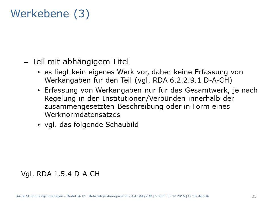 Werkebene (3) – Teil mit abhängigem Titel es liegt kein eigenes Werk vor, daher keine Erfassung von Werkangaben für den Teil (vgl.