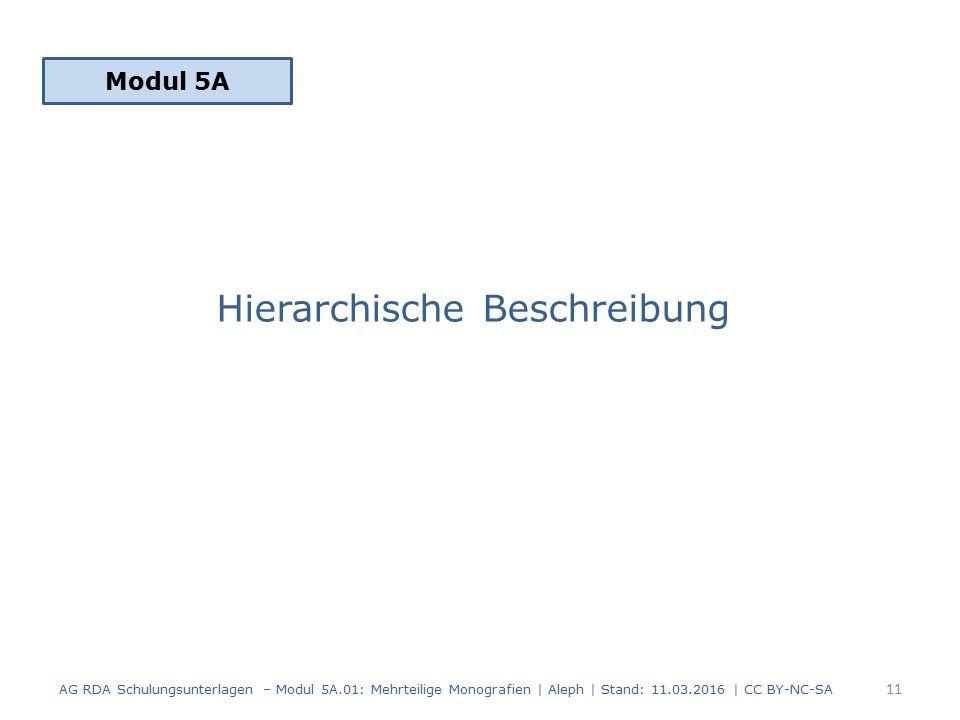 Hierarchische Beschreibung Modul 5A 11 AG RDA Schulungsunterlagen – Modul 5A.01: Mehrteilige Monografien | Aleph | Stand: 11.03.2016 | CC BY-NC-SA