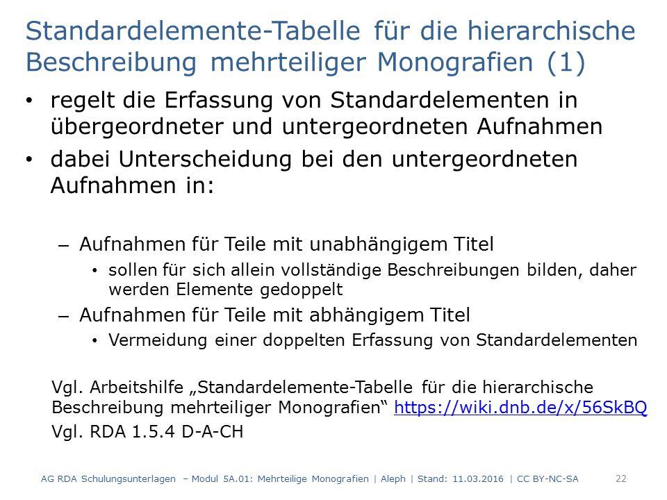 Standardelemente-Tabelle für die hierarchische Beschreibung mehrteiliger Monografien (1) regelt die Erfassung von Standardelementen in übergeordneter