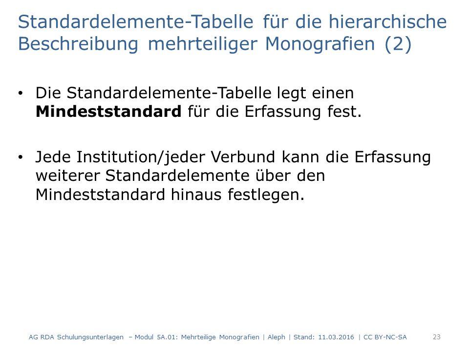 Standardelemente-Tabelle für die hierarchische Beschreibung mehrteiliger Monografien (2) Die Standardelemente-Tabelle legt einen Mindeststandard für d