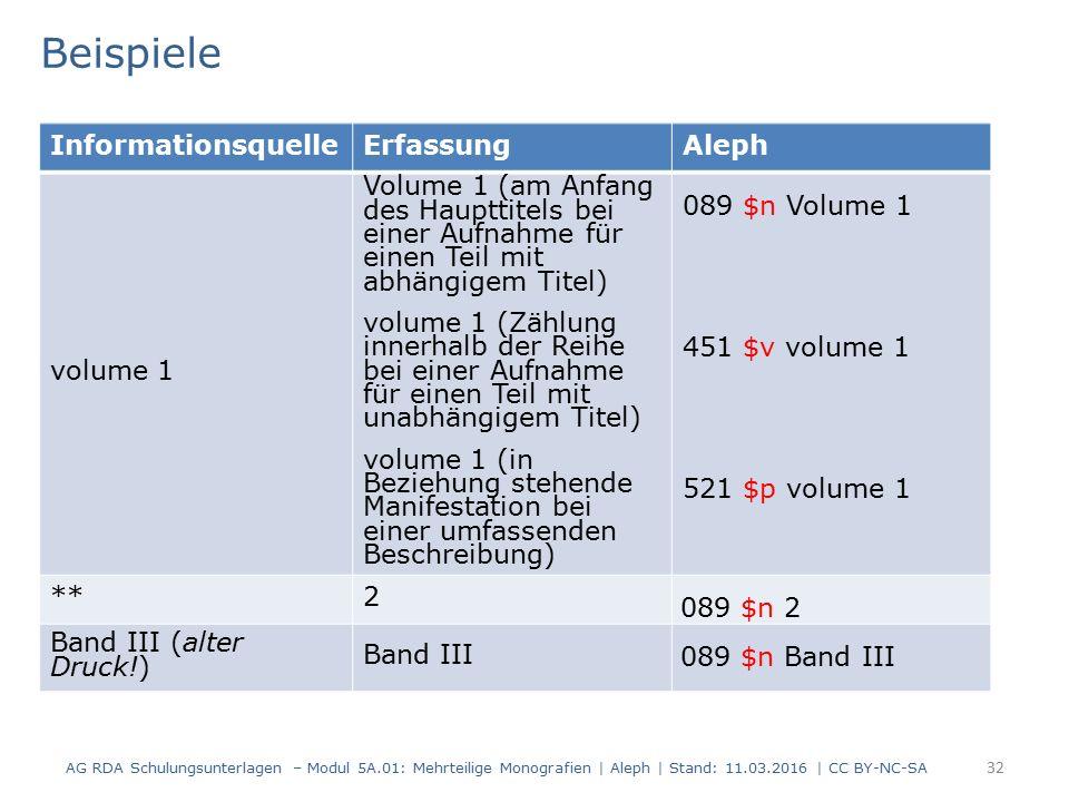 AG RDA Schulungsunterlagen – Modul 5A.01: Mehrteilige Monografien | Aleph | Stand: 11.03.2016 | CC BY-NC-SA 32 Beispiele InformationsquelleErfassungAl