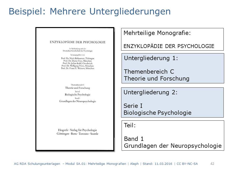 42 Titelblatt(scan) Beispiel: Mehrere Untergliederungen AG RDA Schulungsunterlagen – Modul 5A.01: Mehrteilige Monografien | Aleph | Stand: 11.03.2016