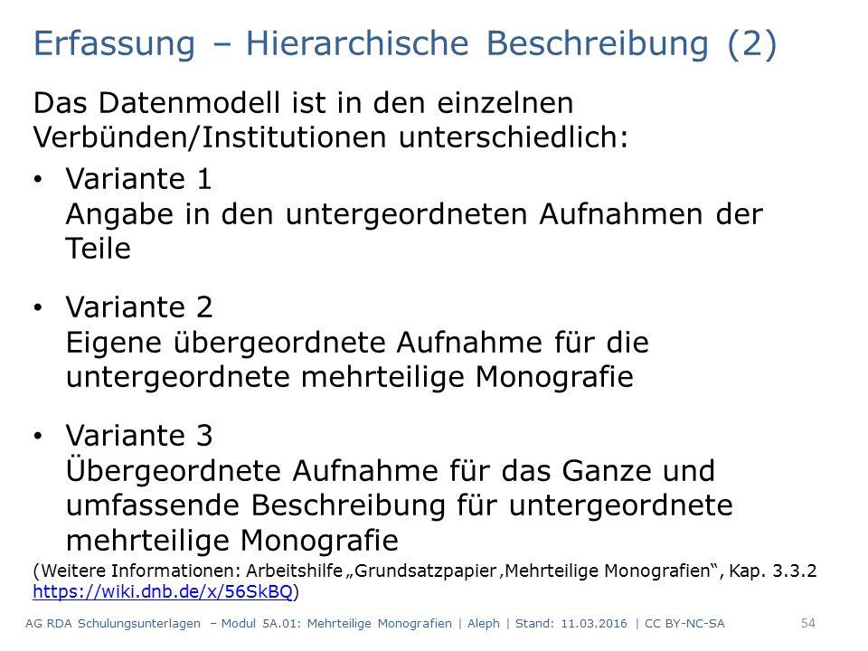 Erfassung – Hierarchische Beschreibung (2) Das Datenmodell ist in den einzelnen Verbünden/Institutionen unterschiedlich: Variante 1 Angabe in den unte