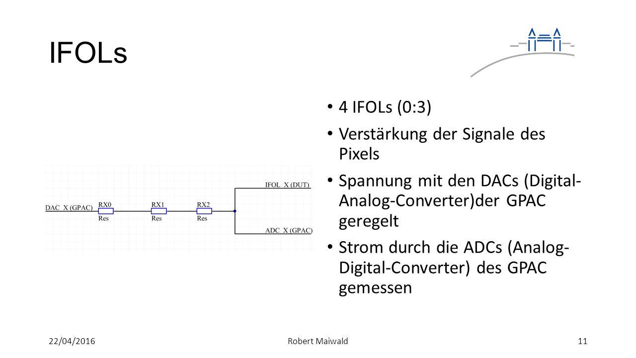 IFOLs 4 IFOLs (0:3) Verstärkung der Signale des Pixels Spannung mit den DACs (Digital- Analog-Converter)der GPAC geregelt Strom durch die ADCs (Analog- Digital-Converter) des GPAC gemessen 1122/04/2016Robert Maiwald