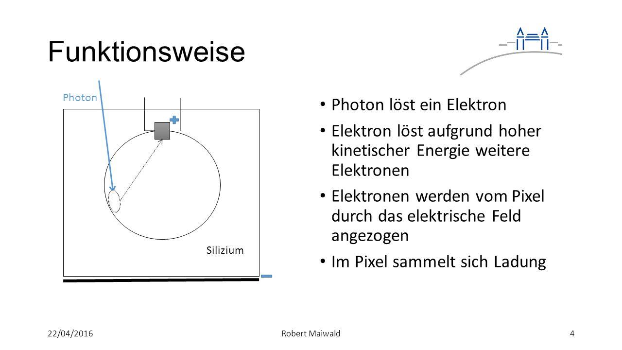 Funktionsweise Photon löst ein Elektron Elektron löst aufgrund hoher kinetischer Energie weitere Elektronen Elektronen werden vom Pixel durch das elektrische Feld angezogen Im Pixel sammelt sich Ladung Photon Silizium 422/04/2016Robert Maiwald
