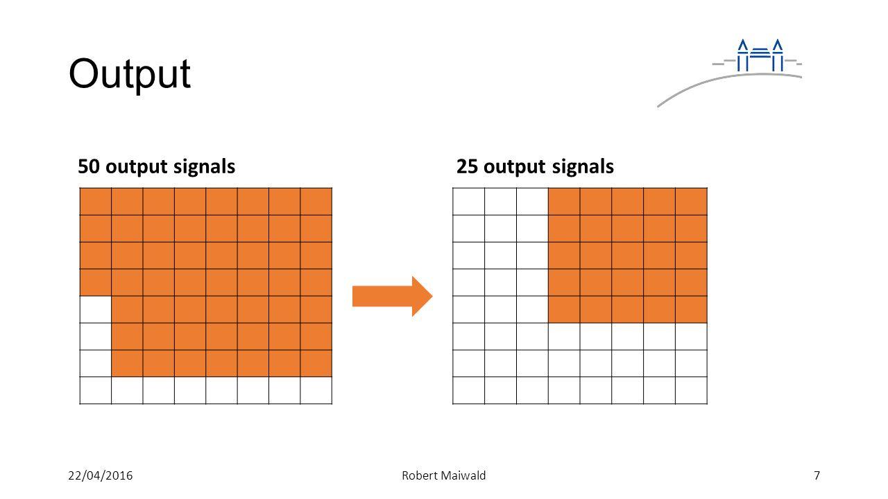 Output 50 output signals25 output signals 722/04/2016Robert Maiwald