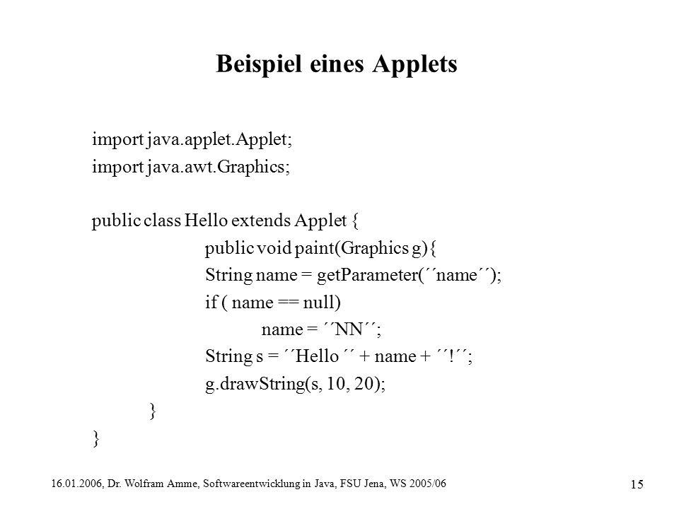16.01.2006, Dr. Wolfram Amme, Softwareentwicklung in Java, FSU Jena, WS 2005/06 15 Beispiel eines Applets import java.applet.Applet; import java.awt.G