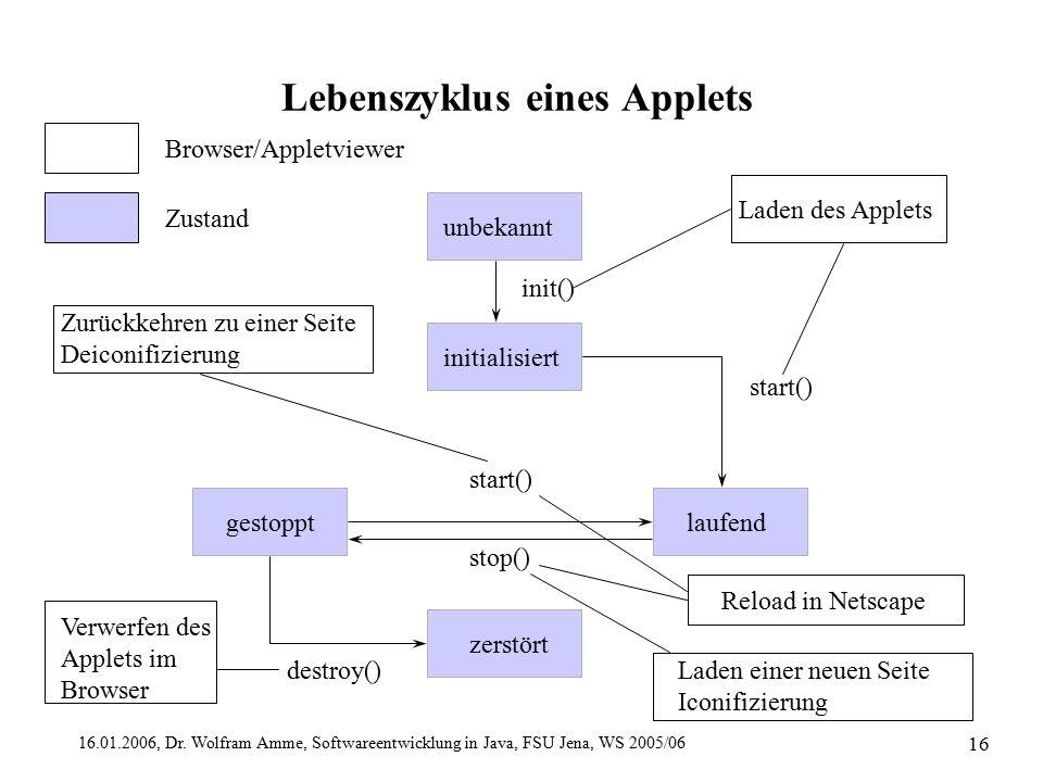 16.01.2006, Dr. Wolfram Amme, Softwareentwicklung in Java, FSU Jena, WS 2005/06 16 Lebenszyklus eines Applets start() unbekanntinitialisiert laufend i