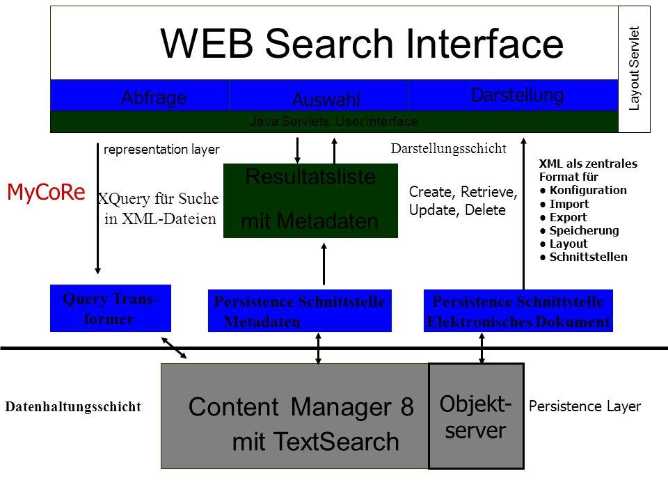 WEB Search Interface Abfrage Auswahl Darstellung Content Manager 8 mit TextSearch Resultatsliste mit Metadaten Query Trans- former Persistence Schnittstelle Metadaten Persistence Schnittstelle Elektronisches Dokument Objekt- server XQuery für Suche in XML-Dateien Datenhaltungsschicht XML als zentrales Format für Konfiguration Import Export Speicherung Layout Schnittstellen Persistence Layer Darstellungsschicht representation layer Layout Servlet Java Servlets: User Interface Create, Retrieve, Update, Delete MyCoRe