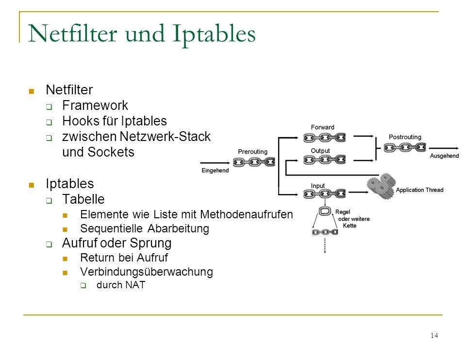 14 Netfilter und Iptables Netfilter  Framework  Hooks für Iptables  zwischen Netzwerk-Stack und Sockets Iptables  Tabelle Elemente wie Liste mit M