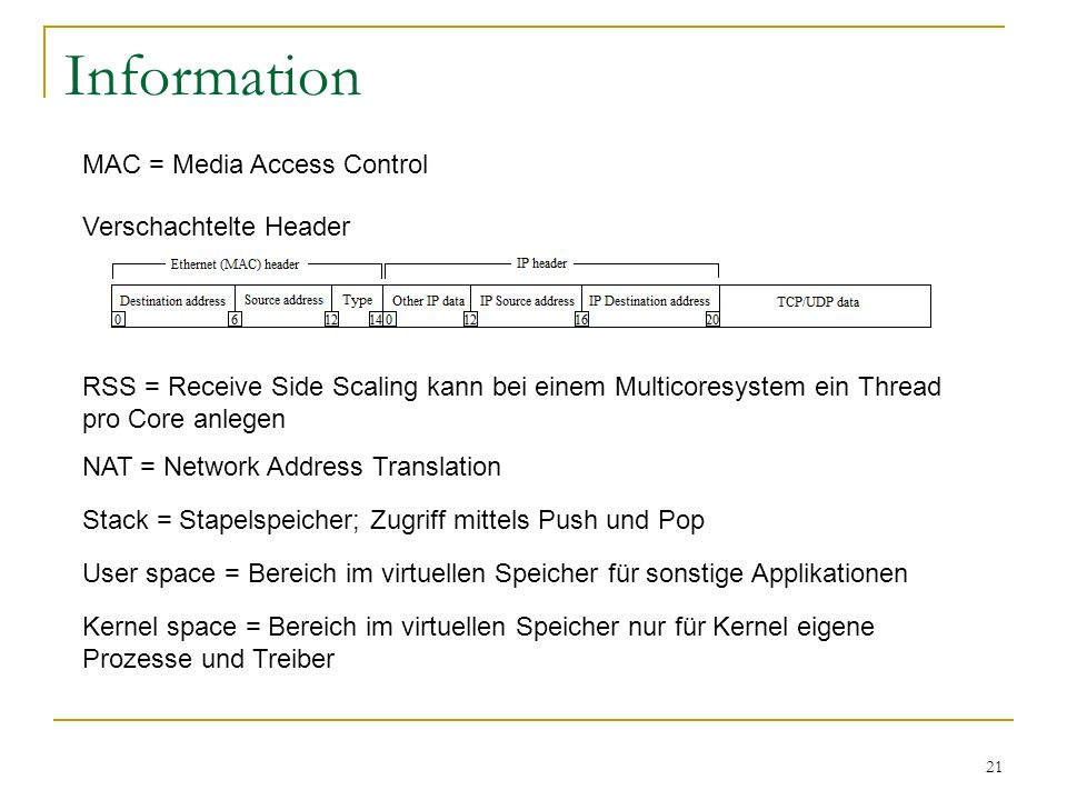 21 Information MAC = Media Access Control Verschachtelte Header RSS = Receive Side Scaling kann bei einem Multicoresystem ein Thread pro Core anlegen NAT = Network Address Translation Stack = Stapelspeicher; Zugriff mittels Push und Pop User space = Bereich im virtuellen Speicher für sonstige Applikationen Kernel space = Bereich im virtuellen Speicher nur für Kernel eigene Prozesse und Treiber