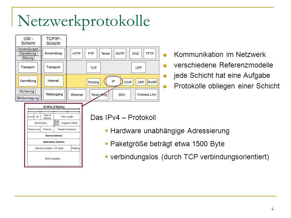 4 Netzwerkprotokolle Kommunikation im Netzwerk verschiedene Referenzmodelle jede Schicht hat eine Aufgabe Protokolle obliegen einer Schicht Das IPv4 –