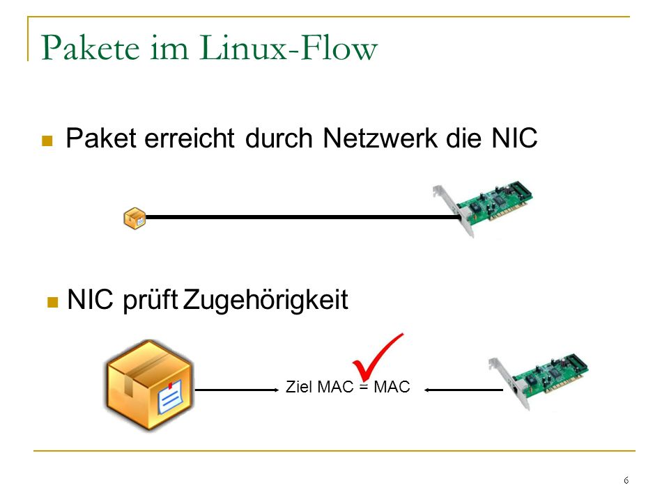 6 Pakete im Linux-Flow Paket erreicht durch Netzwerk die NIC NIC prüft Zugehörigkeit Ziel MAC = MAC