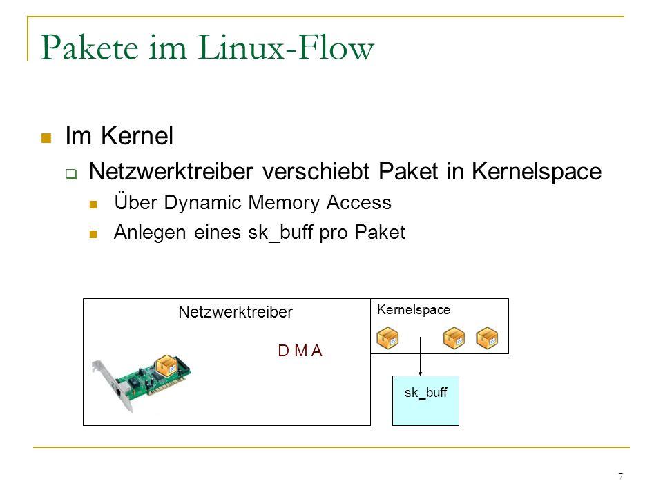 7 Pakete im Linux-Flow Im Kernel  Netzwerktreiber verschiebt Paket in Kernelspace Über Dynamic Memory Access Anlegen eines sk_buff pro Paket Kernelsp
